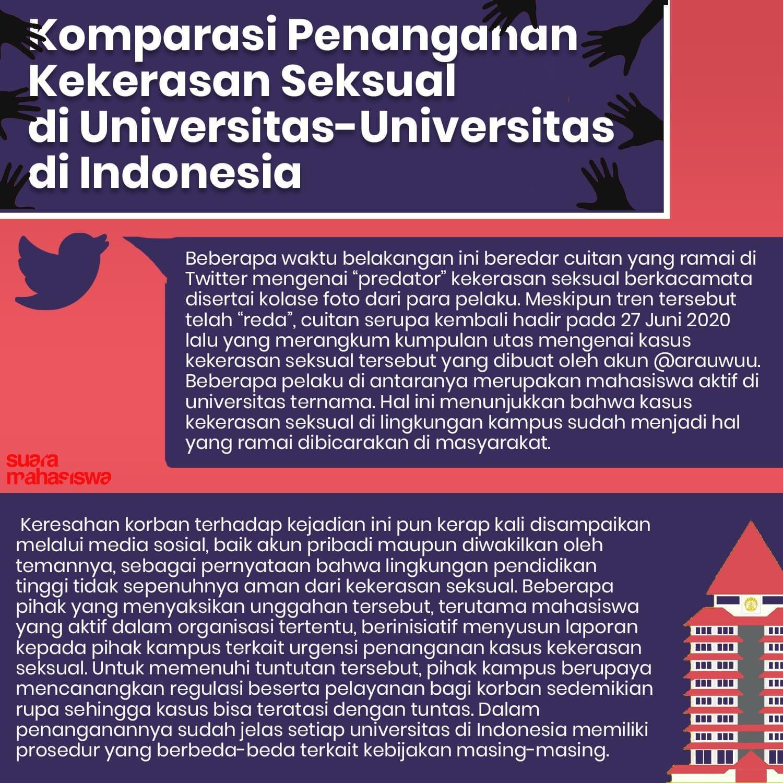Komparasi Penanganan Kekerasan Seksual di Universitas-Universitas di Indonesia